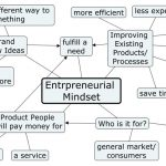 Capturing Students' Perception of Entrepreneurial Mindset: Tools for What and Why