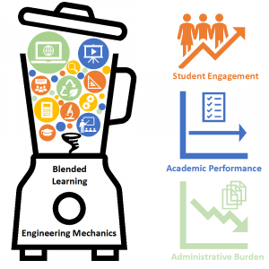Implementation of Blended Learning for a Large Size Engineering Mechanics Course